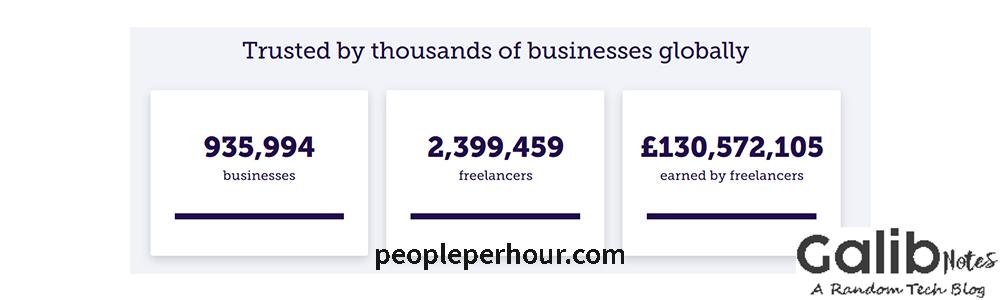 peopleperhour freelancer, greensoft dhaka